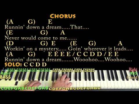 Running Down A Dream (Tom Petty) Piano Cover Lesson with Chords/Lyrics - Arpeggios