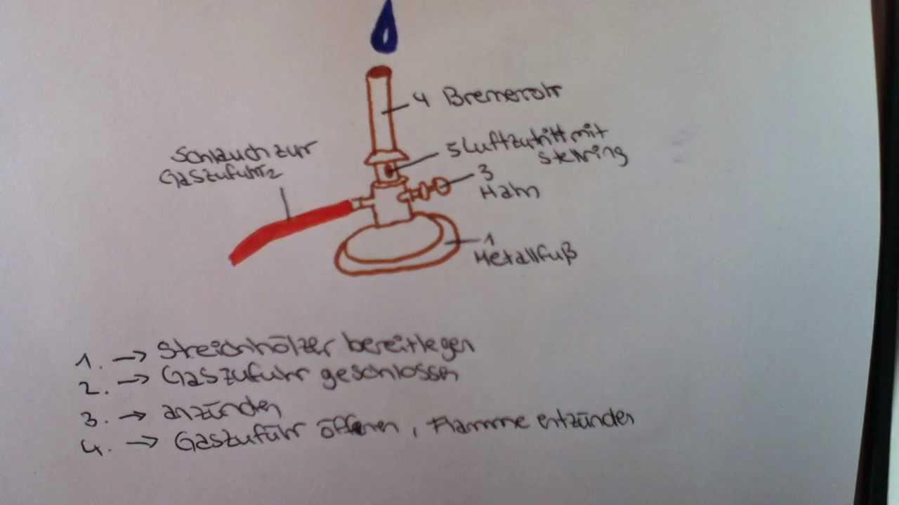 Aufbau und Umgang mit dem Bunsenbrenner / Chemie Unterricht - YouTube