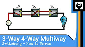 How To Wire A Way Switch YouTube - 4 way switch how it works
