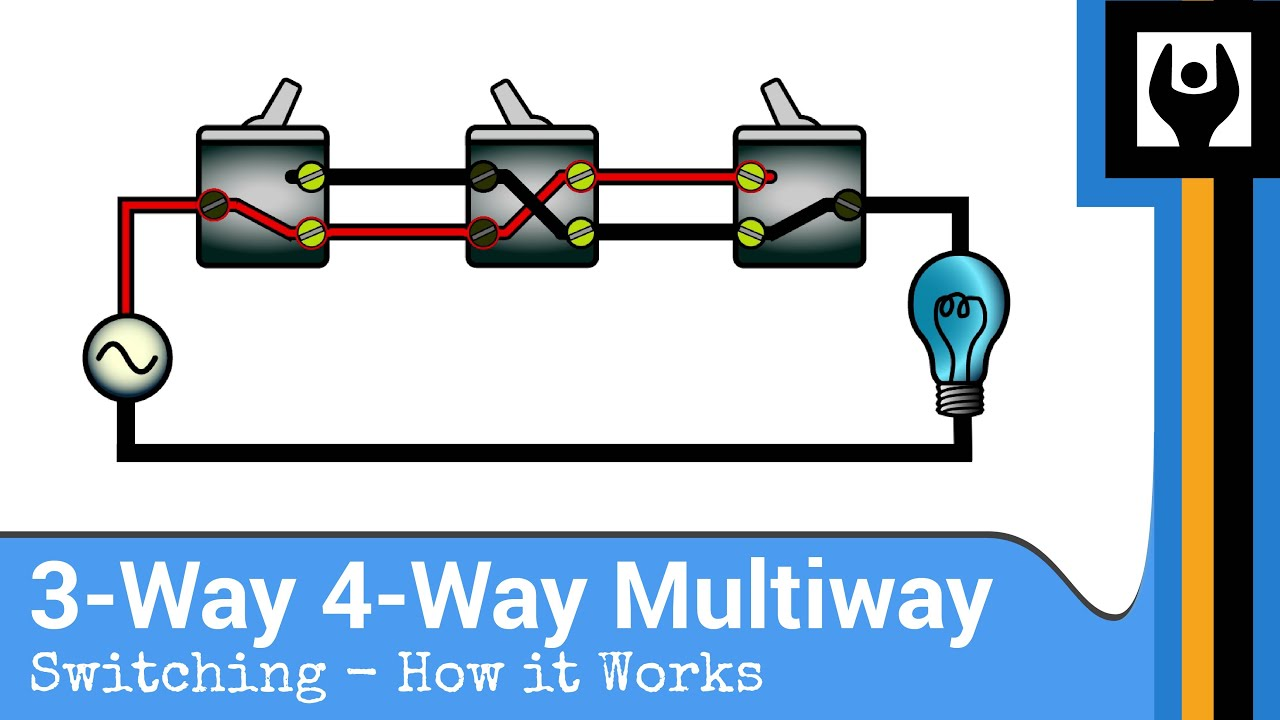 intermediate switch wiring diagram nz house electrical australia painless 3 way youtube