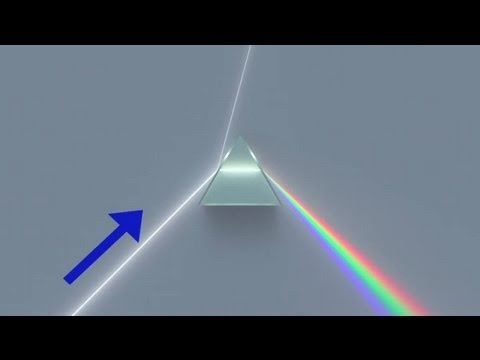Prisms in Physics : Physics & Science Lessons