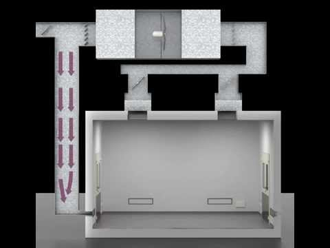 Cleanroom Cutaway Air Flow
