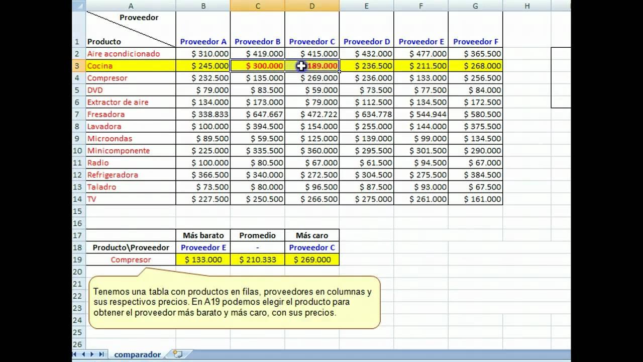 Comparador de Precios Excel - YouTube