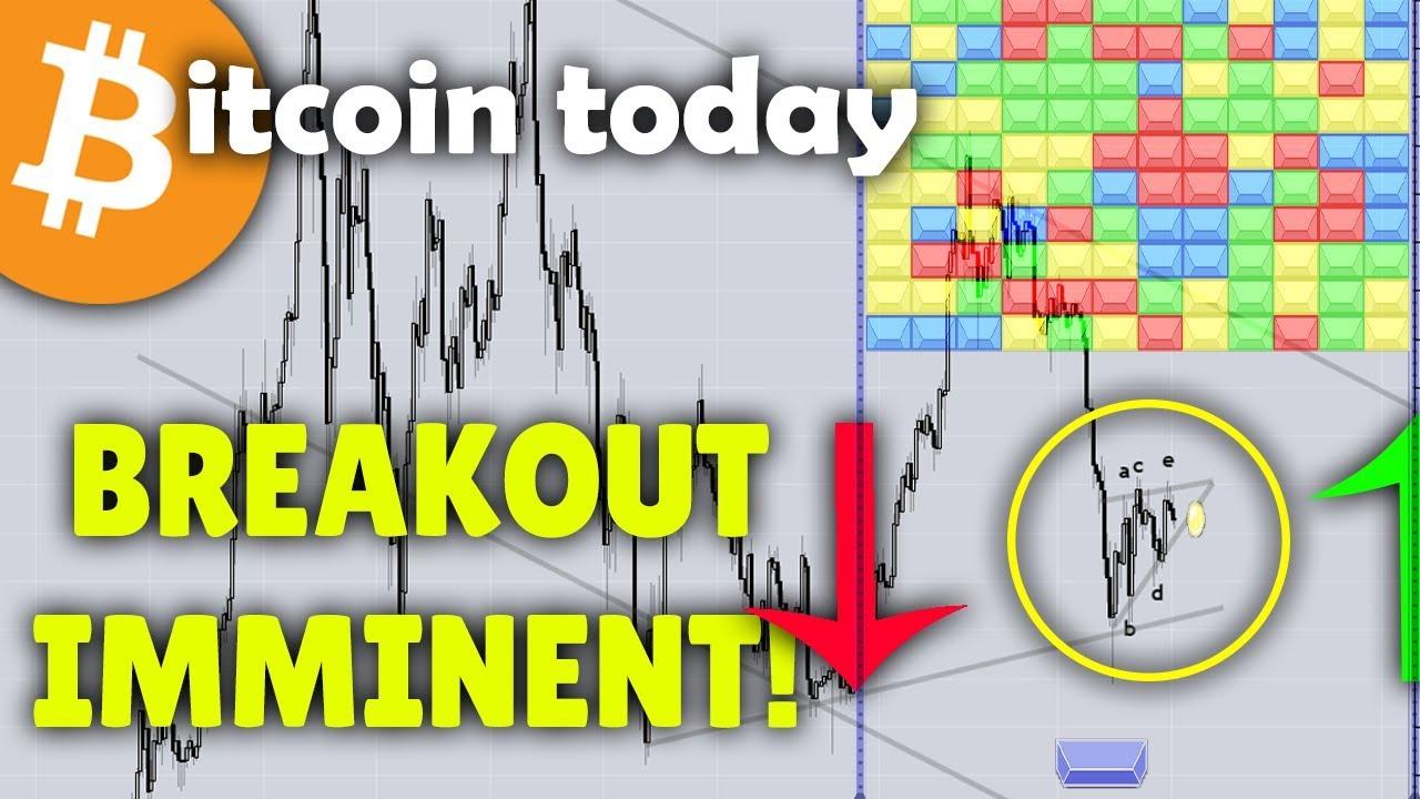 BTC BREAKOUT IMMINENT! | Bitcoin News Today Technical Analysis (2019)