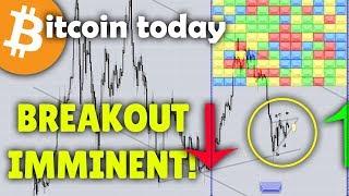 BTC BREAKOUT IMMINENT!   Bitcoin News Today Technical Analysis (2019)