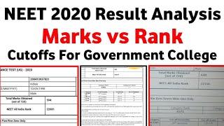 NEET 2020 Result Analysis, Marks vs Rank, Neet Topper, NEET 2020 Cutoffs