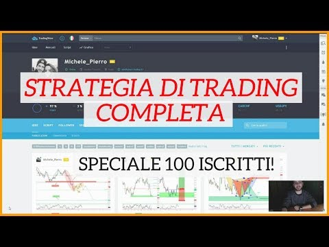 Strategia di Trading sul Forex con la Price Action! [Complet