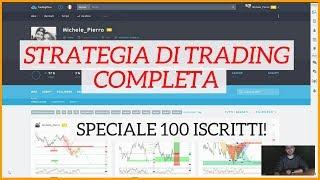 Strategia di Trading sul Forex con la Price Action! [Completa e Gratuita]