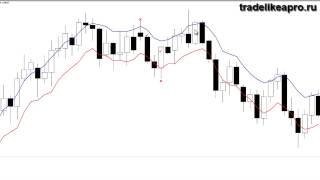 Форекс торговая система The7 - дневные графики