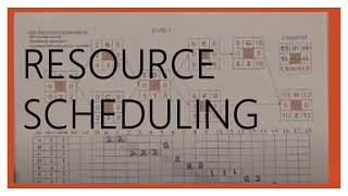 Resource Based Scheduling