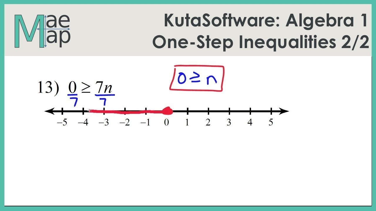 how to solve 1 step inequalities