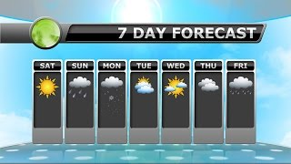 5 Day Forecast - April 7, 2016