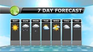 5 Day Forecast - April 7, 2016
