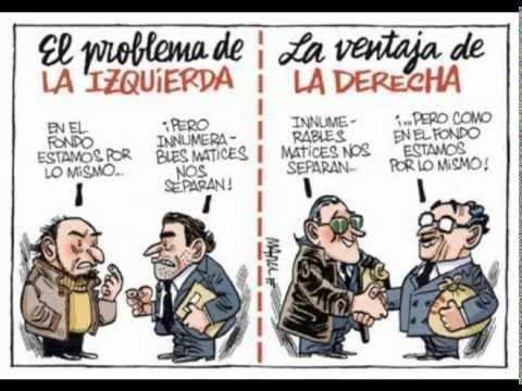 Resultado de imagen para izquierda y derecha en politica
