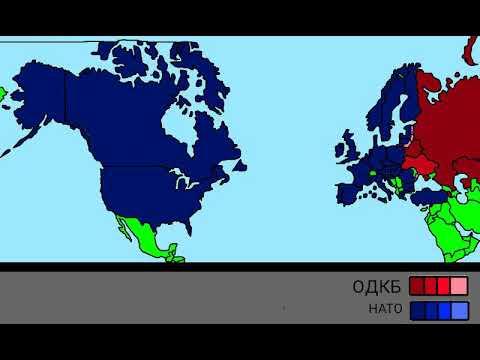 ОДКБ против НАТО.