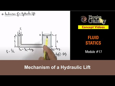 physics of hydraulics Learn for free about math, art, computer programming, economics, physics, chemistry, biology, medicine, finance, history,  fluids lessons density and pressure.