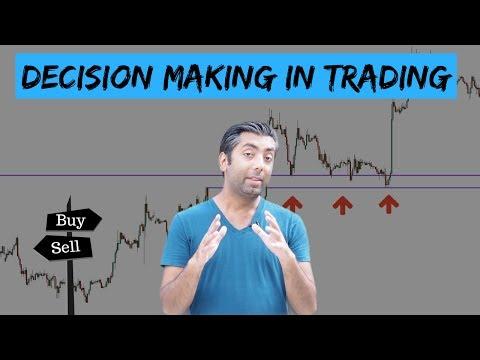 mastering-human-trading-behaviour- -urban-forex