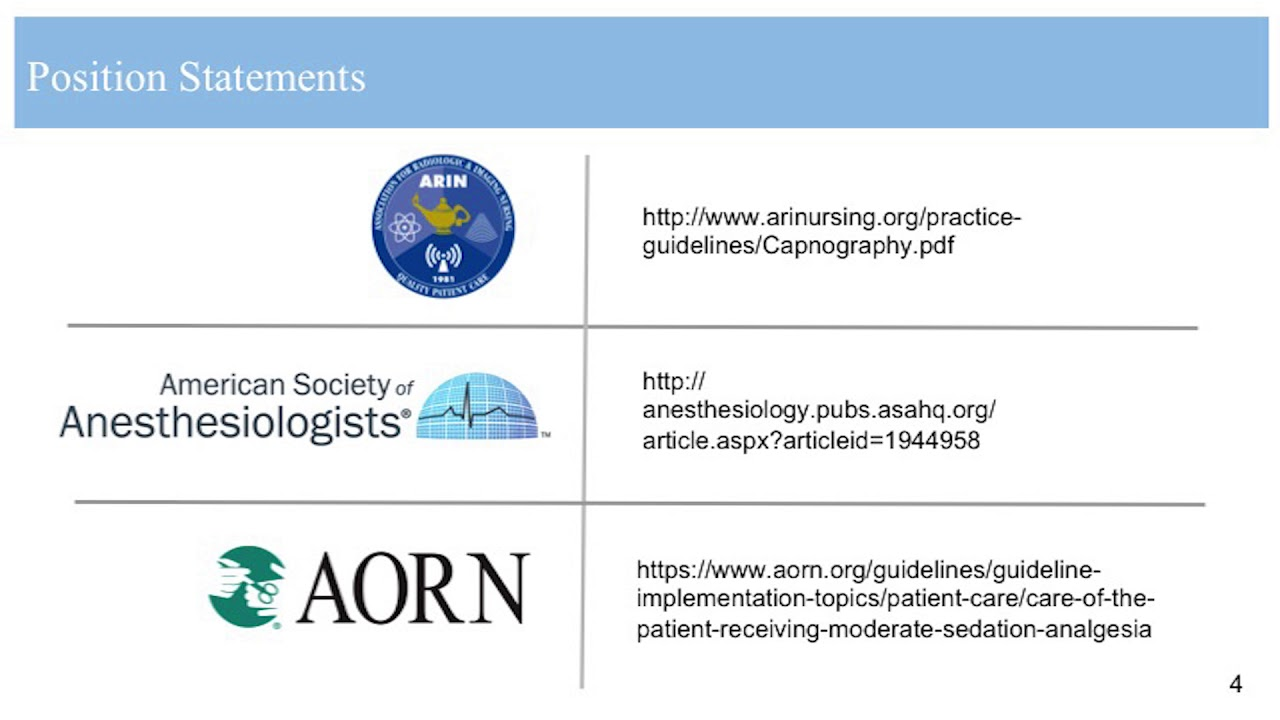 Capnography Monitoring During Conscious Sedation: A Must for Maintaining