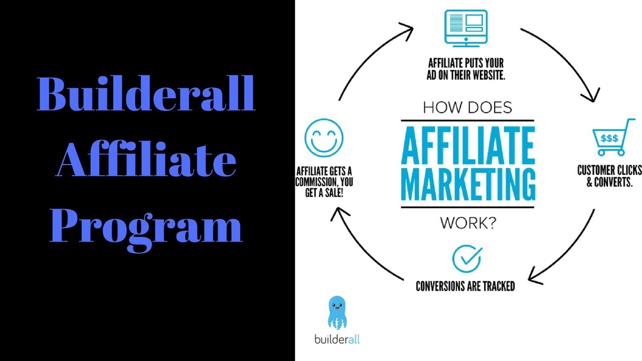 Image result for builderall affiliate program