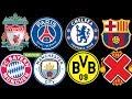Champions League 19/20 PREDICTIONS