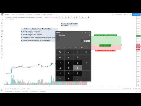 trading-bitcoin:-4-steps-to-calculate-your-position-size---risk-management-explained