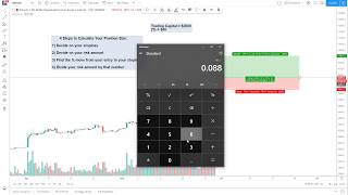 Trading Bitcoin: 4 Steps to Calculate Your Position Size - Risk Management EXPLAINED