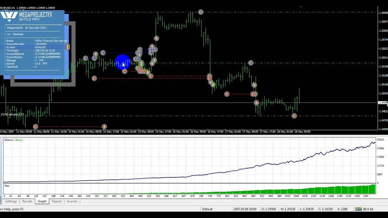 Forex trend scalper ea