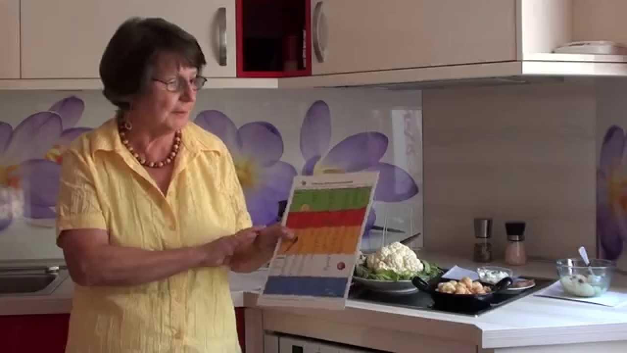 Funf elemente ernahrung sommer rezepte gechmackliche for Fünf elemente küche