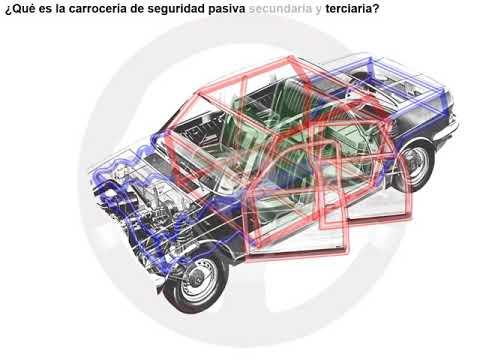 Historia de la carrocería de seguridad pasiva (2/8)