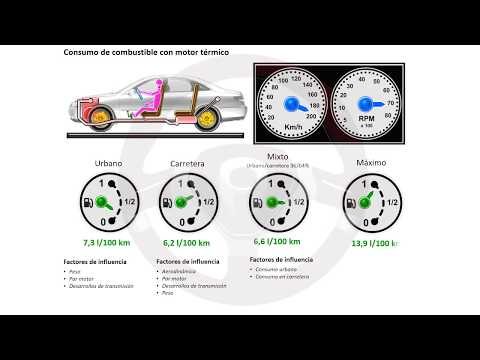 Contaminación de los motores de gasolina, diésel y más (5/18)