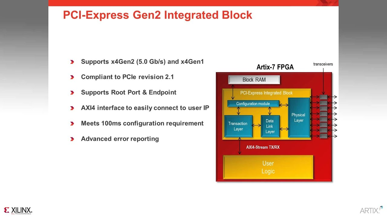 Reducing System Power & Cost with Artix-7 FPGAs
