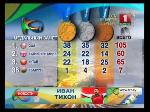 Медальный зачет Олимпиады в #Рио2016. 20.08.2016
