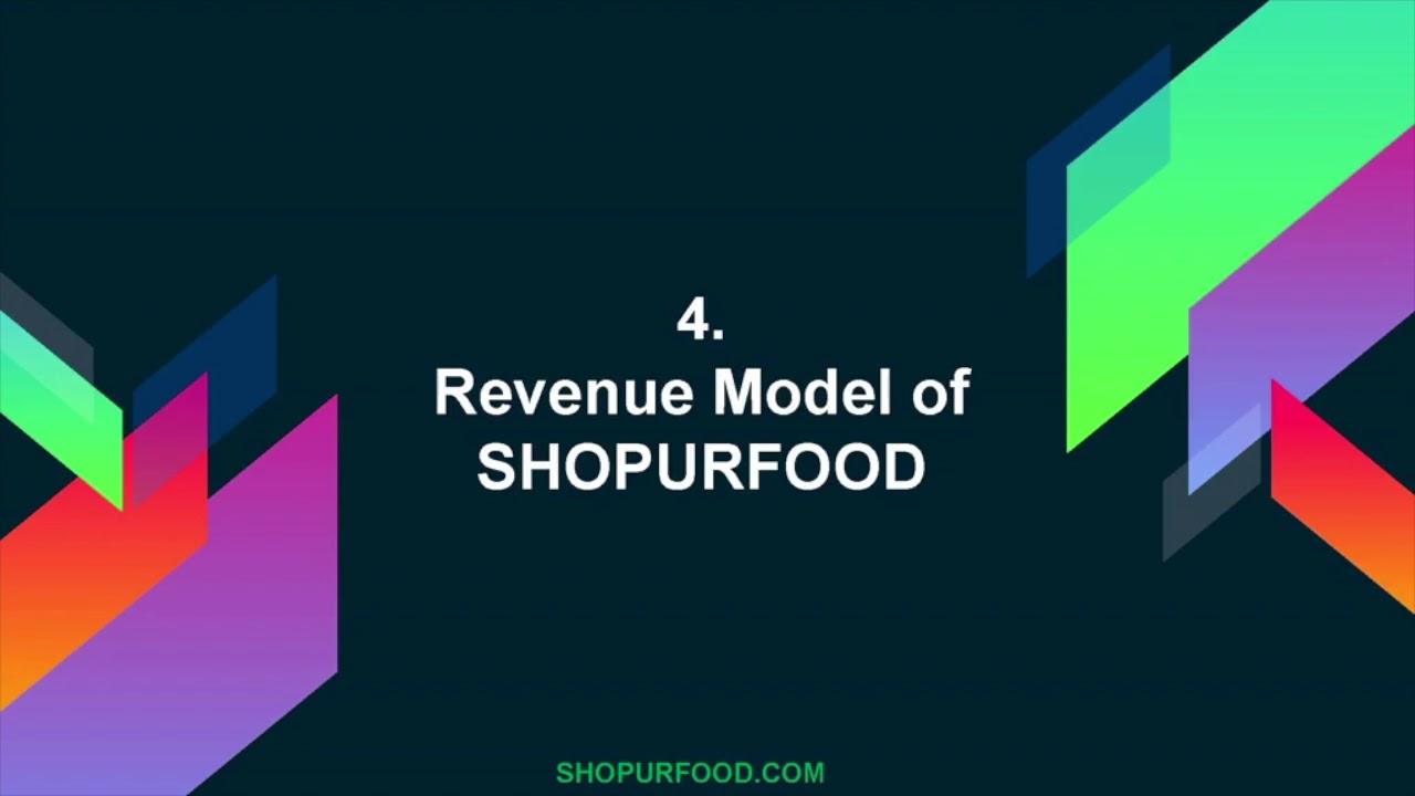 Online Food Ordering And Delivery Script | Justeat Clone | Foodpanda Clone  | Swiggy Clone