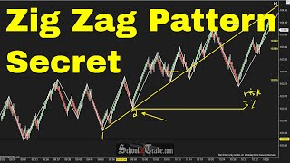 Trading With ZigZag Patterns; SchoolOfTrade.com