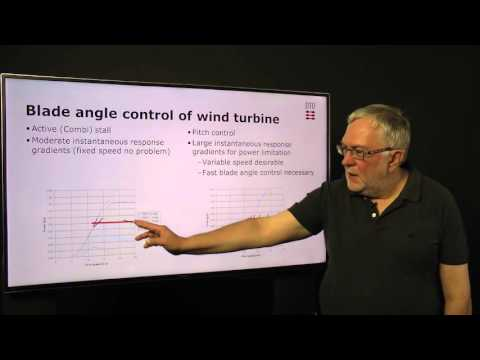 22. Control of wind turbines and wind power plants