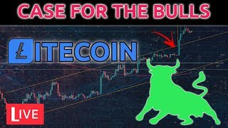 LITECOIN PRICE | THE CASE FOR LTC BULLS