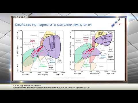 гл. ас. д-р Мария Николова и гл.ас. д-р Емил Янков  - Съвременни имплатационни материали