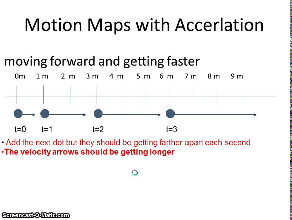 motion map acceleration youtube. Black Bedroom Furniture Sets. Home Design Ideas