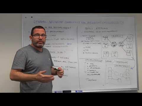 Chalk Board Talk: Dynamic Network Connectivity For Application Environments