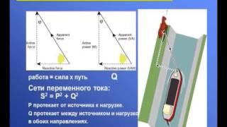 видео Анализ качества электроэнергии