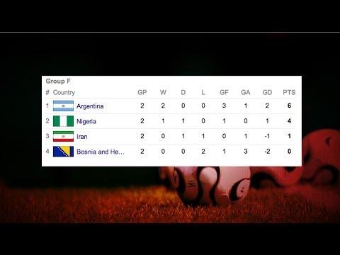 Messi Scores Again, FULL Group F Recap [Argentina vs. Iran and Nigera vs. Bosnia]