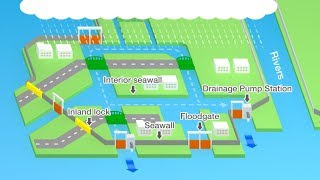Protecting Tokyo from Storm Surges and Tsunamis —Port of Tokyo Coastal Protection Facilities — short