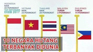 Download Video UTANG INDONESIA Rp 4.636 Triliun - Negara Banyak Hutang di Dunia 2018 MP3 3GP MP4