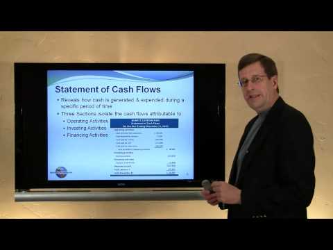 1 - The Four Core Financial Statements