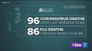 COVID-19, is it deadlier than the flu?