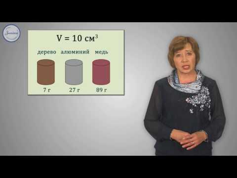 Физика 7 класс видеоуроки в контакте