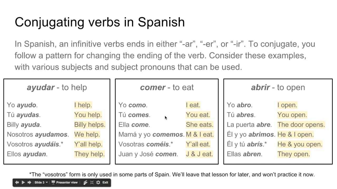Conjugating Verbs in Spanish (part 1) - YouTube