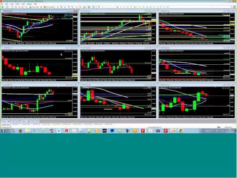 Binary Options Strategy Lesson/Webinar - FREE - Session: The Commodities Corner