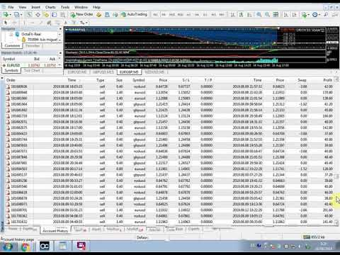 live-forex-scalping-robot-200%-made-every-month-$-real-account