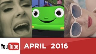 Top 10 Most Viewed YouTube Videos Of All Time - April 2016
